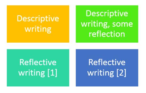 hat1 wgu Free essays on task 1 wgu community health get help with your writing 1 through 30.