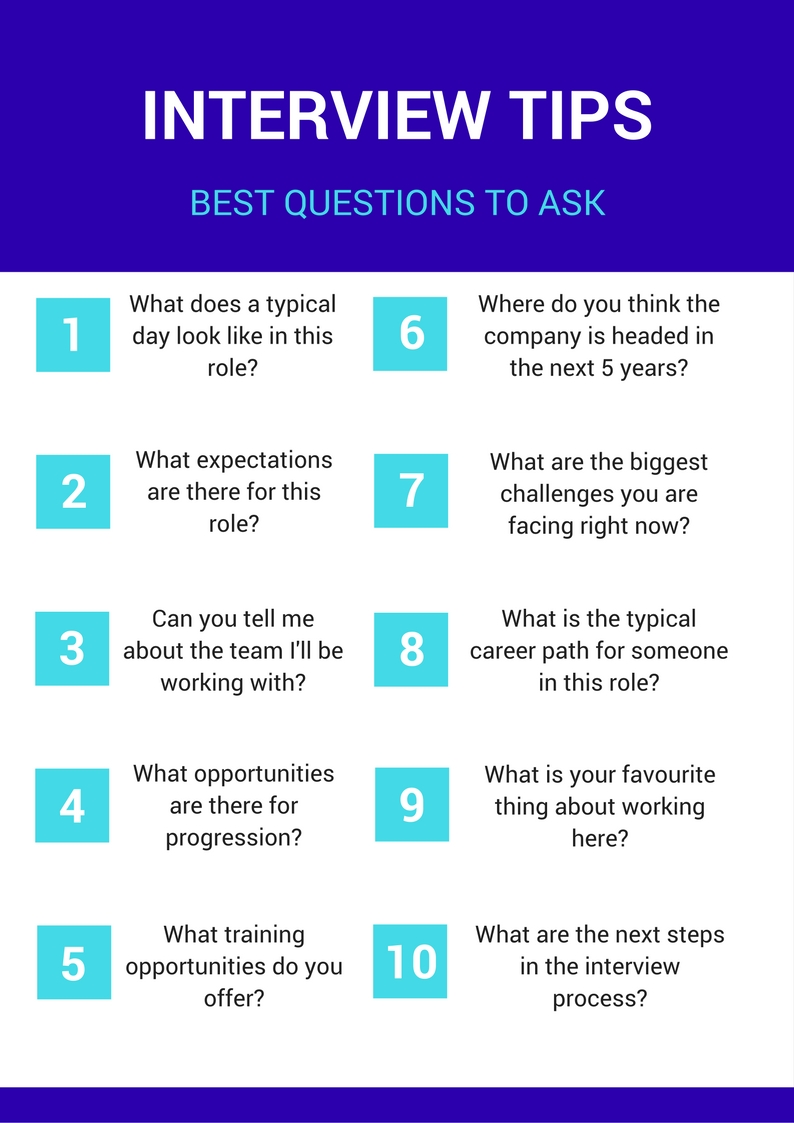 Interview Tips - Best Questions To Ask