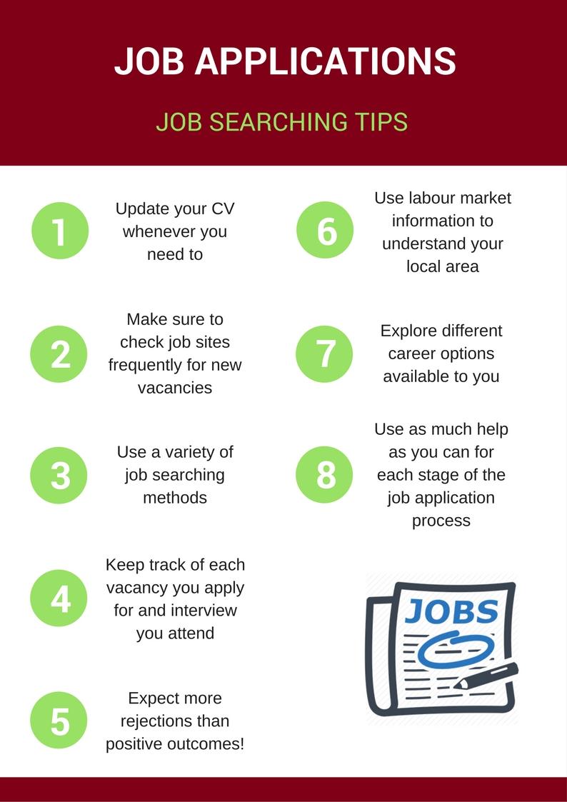Job Applications - Tips